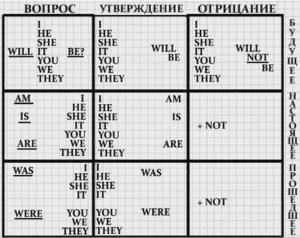 verb-be (1)